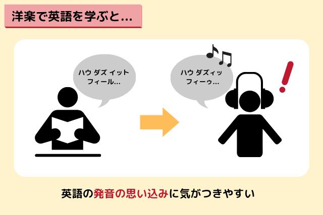 洋楽で英語を学ぶと発音の思い込みに気づきやすい